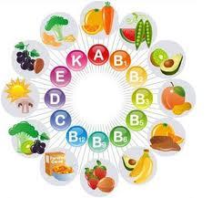 Vitamines: feiten en fabels